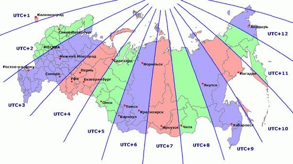 Krievija laika zonas